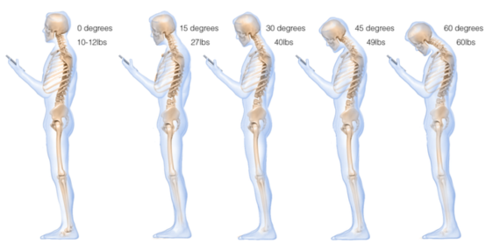 Texting Postures